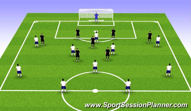 Football/Soccer Session Plan Drill (Colour): 10v7