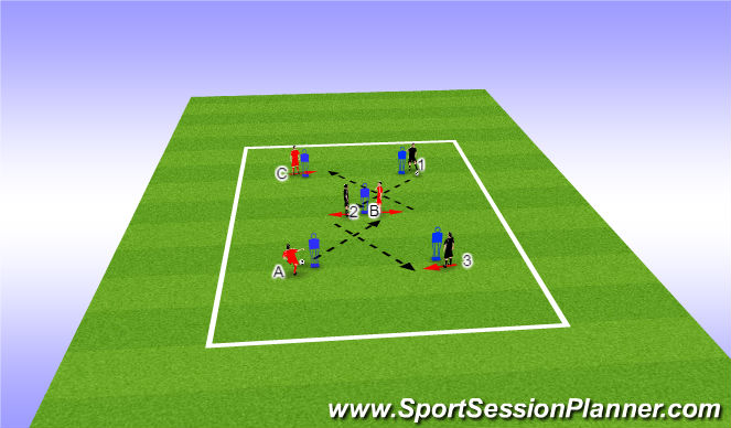 Football/Soccer Session Plan Drill (Colour): Basic Play & Passing Pattern