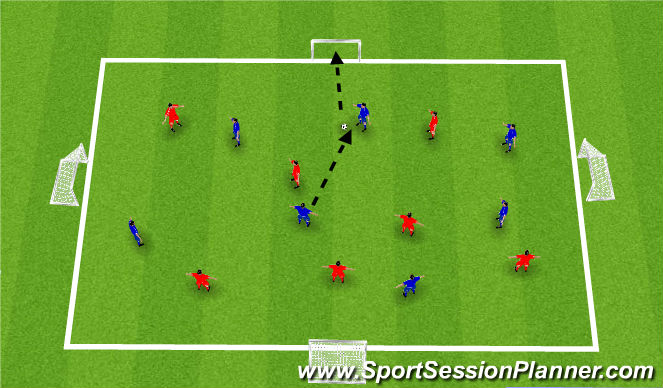 Football/Soccer Session Plan Drill (Colour): SSG - Shoot in any goal