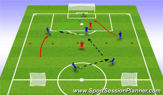 Football/Soccer Session Plan Drill (Colour): Small sided game combination play and Finishing