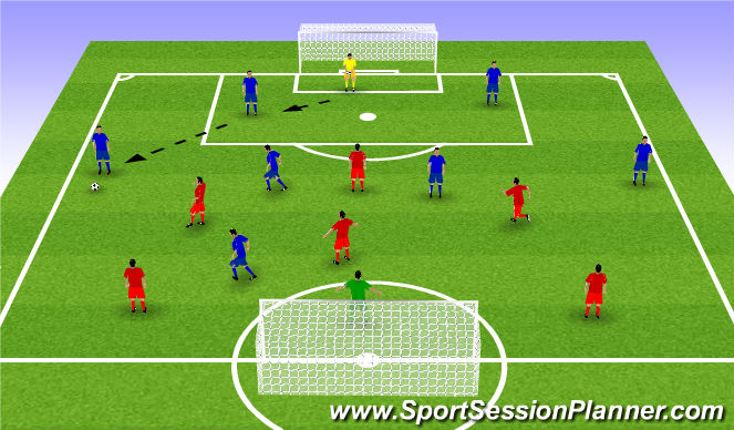 Football/Soccer Session Plan Drill (Colour): Game - Finishing