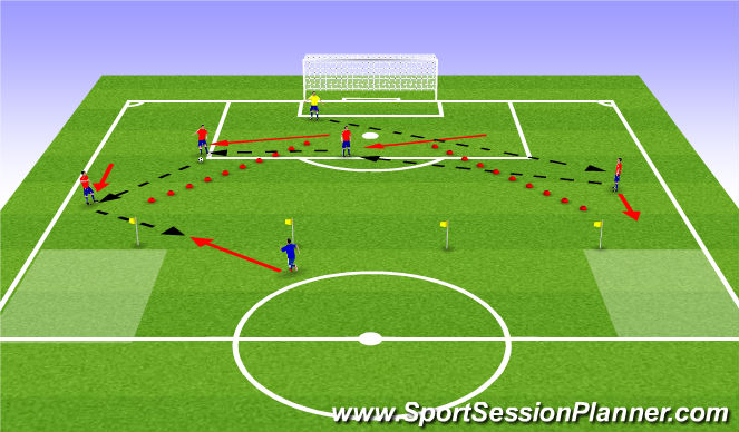 Football/Soccer Session Plan Drill (Colour): Inter Entry Balls/ Windows