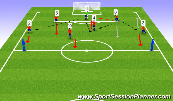 Football/Soccer Session Plan Drill (Colour): Defenders Options to Receive
