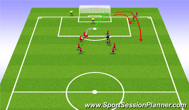 Football/Soccer Session Plan Drill (Colour): Barcalona Finishing