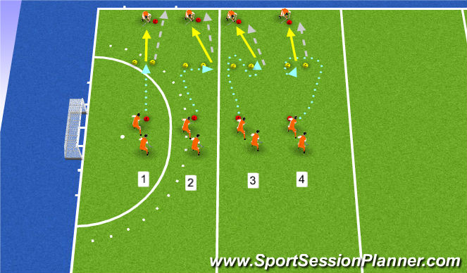 Hockey Session Plan Drill (Colour): warm-up passing drill