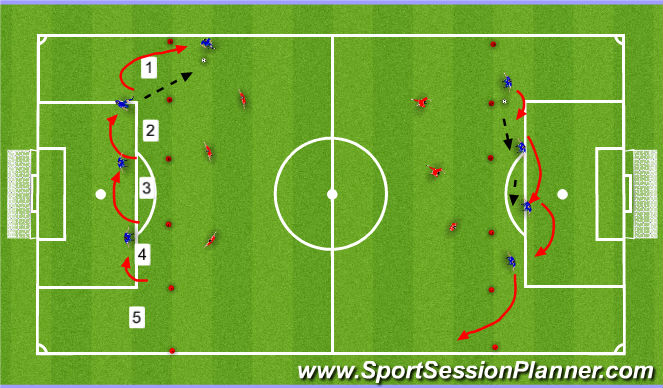 Football/Soccer Session Plan Drill (Colour): Warm Up - Shift and Move