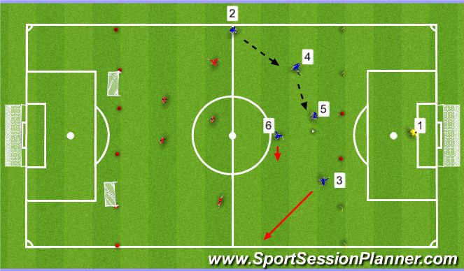 Football/Soccer Session Plan Drill (Colour): SSG - 5 v 5 + GK