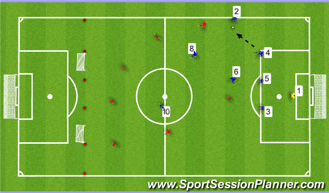 Football/Soccer Session Plan Drill (Colour): Expanded SSG - 7v8