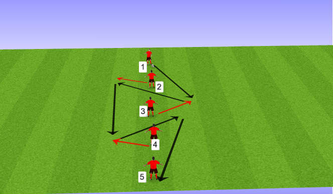Football/Soccer Session Plan Drill (Colour): Opposite player movement