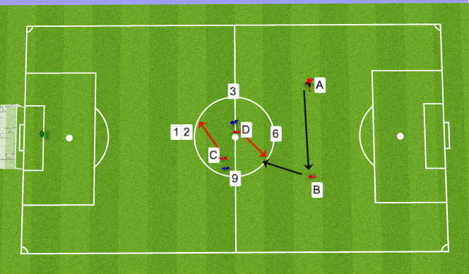 Football/Soccer Session Plan Drill (Colour): Clock Practice