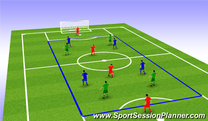 Football/Soccer Session Plan Drill (Colour): Possession Rondos