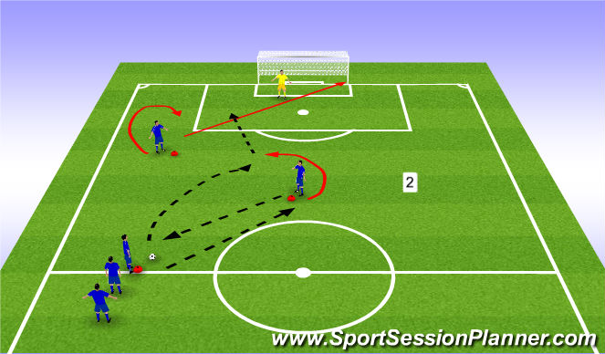 Football/Soccer Session Plan Drill (Colour): passing pattern 2