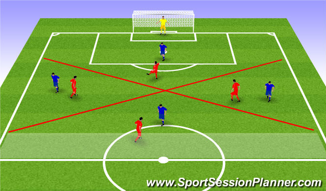 Football/Soccer Session Plan Drill (Colour): possession tactical to receive