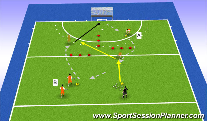 Hockey Session Plan Drill (Colour): kaats