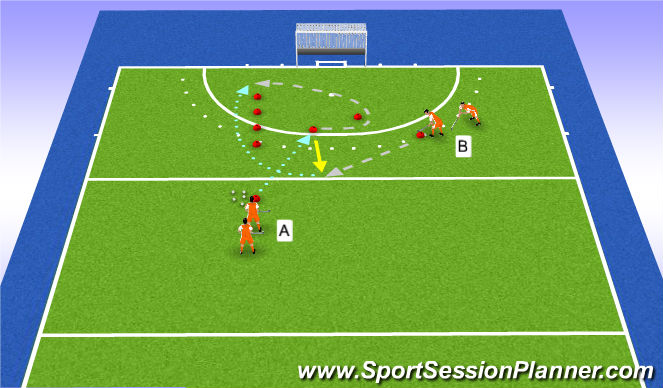 Hockey Session Plan Drill (Colour): drop pass 1v1