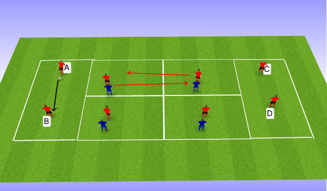 Football/Soccer Session Plan Drill (Colour): Rotation possession