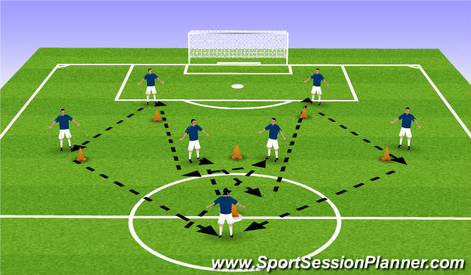 Football/Soccer Session Plan Drill (Colour): Passing drill , working through middle man