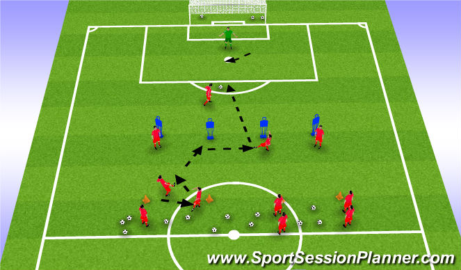 Football/Soccer Session Plan Drill (Colour): Combination finishing around box Phase 2