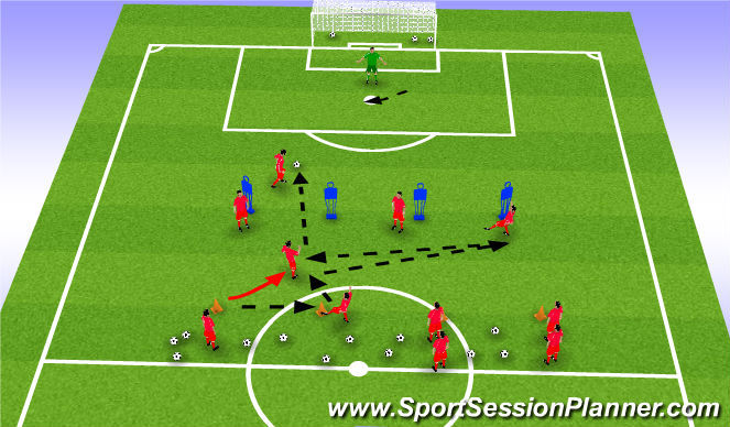 Football/Soccer Session Plan Drill (Colour): Combination finishing around box. Phase 2