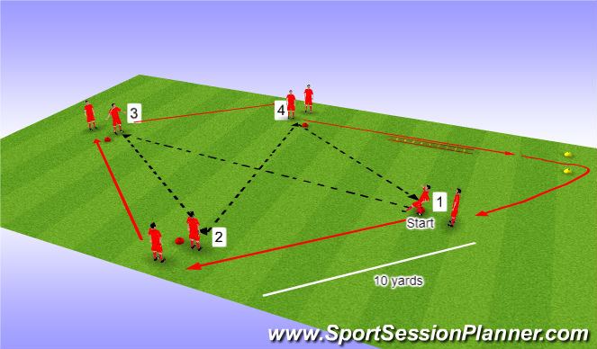 Football/Soccer Session Plan Drill (Colour): Sendingar: Tígull 1
