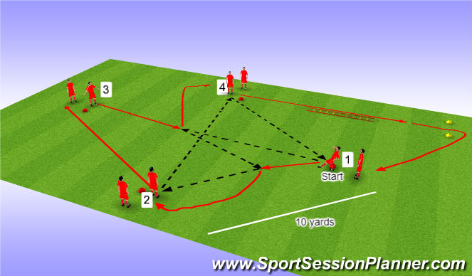 Football/Soccer Session Plan Drill (Colour): Tígurll 2