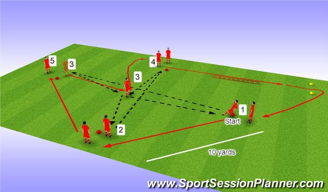 Football/Soccer Session Plan Drill (Colour): Tígurll 3
