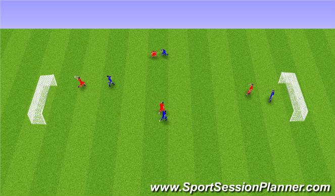 Football/Soccer Session Plan Drill (Colour): Skallabolti og Brazzi