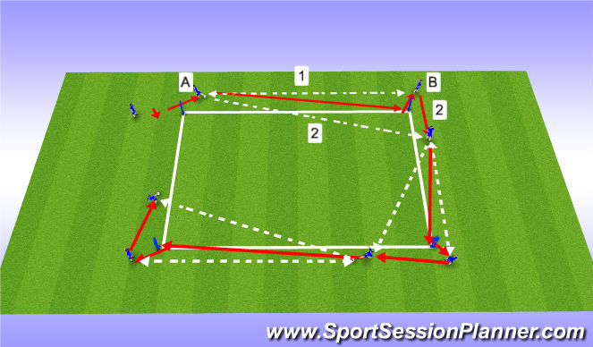 Football/Soccer Session Plan Drill (Colour): 1-2 Passing Patterns