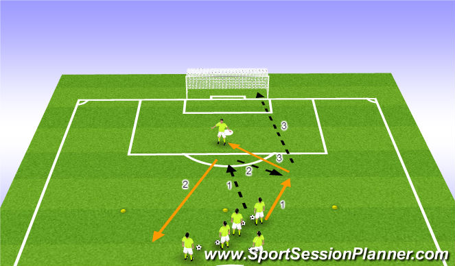 Football/Soccer Session Plan Drill (Colour): Striking and combination play for strikers . . .