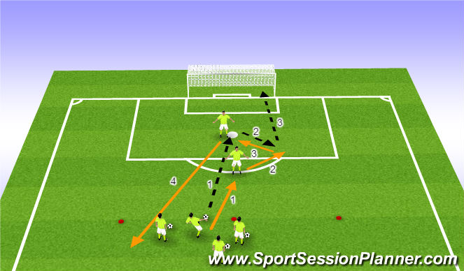 Football/Soccer Session Plan Drill (Colour): Progression from practice 1.