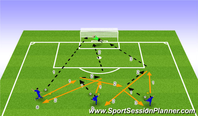 Football/Soccer Session Plan Drill (Colour): Striking circuit . .