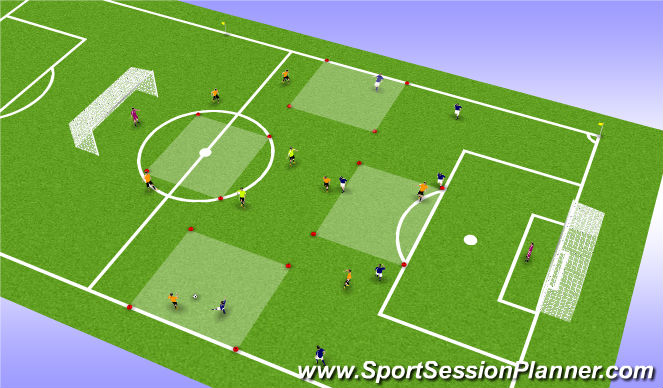 Football/Soccer Session Plan Drill (Colour): 7v7+2 to goals