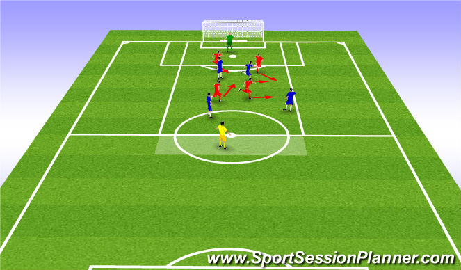 Football/Soccer Session Plan Drill (Colour): Scenario 1 - Ball into 9/10 feet