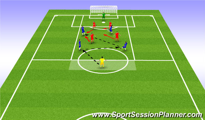 Football/Soccer Session Plan Drill (Colour): Scenario 2 - Splitting strikers