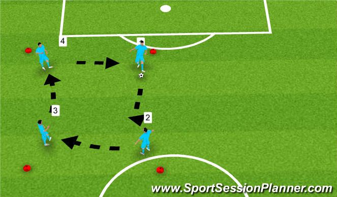 Football/Soccer Session Plan Drill (Colour): Passing in numbers