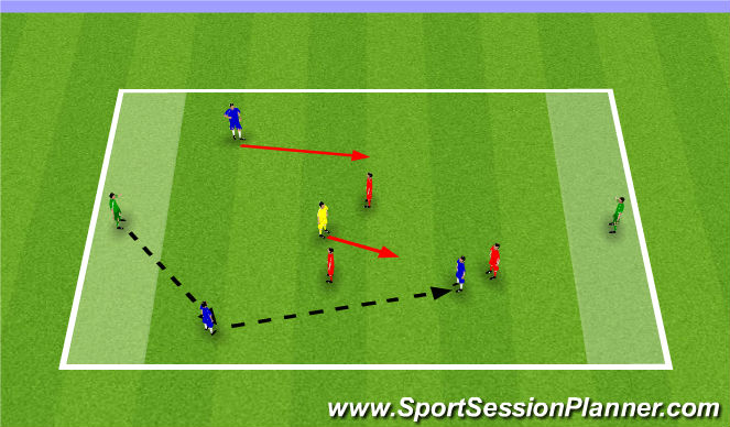 Football/Soccer Session Plan Drill (Colour): Scenario 1 - Ball into 10