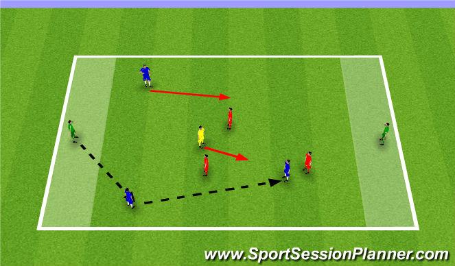 Football/Soccer Session Plan Drill (Colour): Scenario 1 - Ball into 10