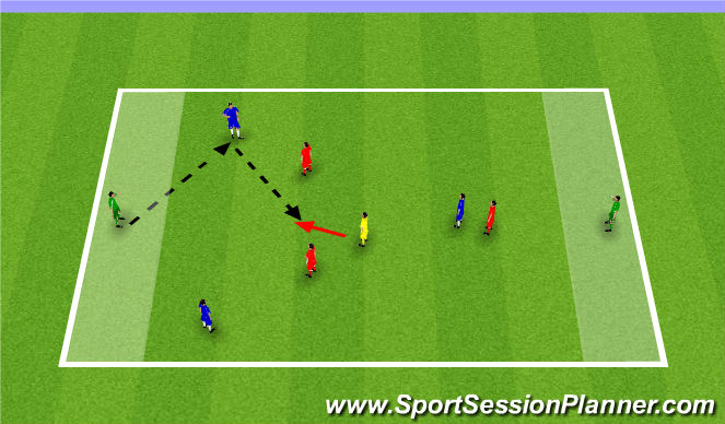 Football/Soccer Session Plan Drill (Colour): Scenario 2 - Play through the 6