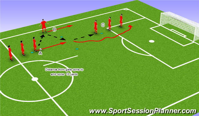 Football/Soccer Session Plan Drill (Colour): Combo play set drill