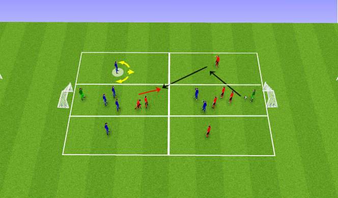 Football/Soccer Session Plan Drill (Colour): Quick play around the penalty area game