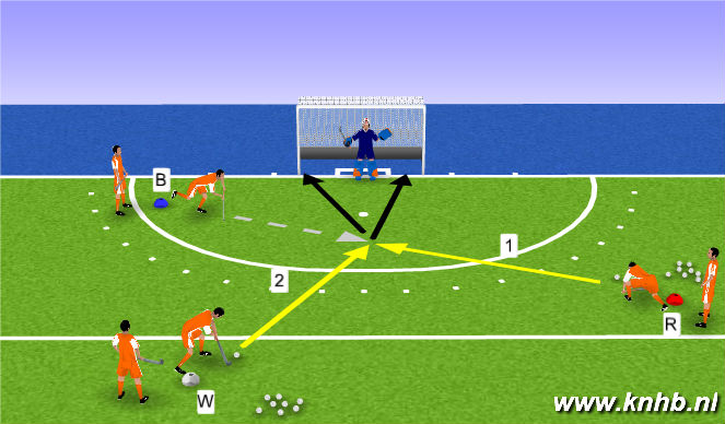 Hockey Session Plan Drill (Colour): Clockwise