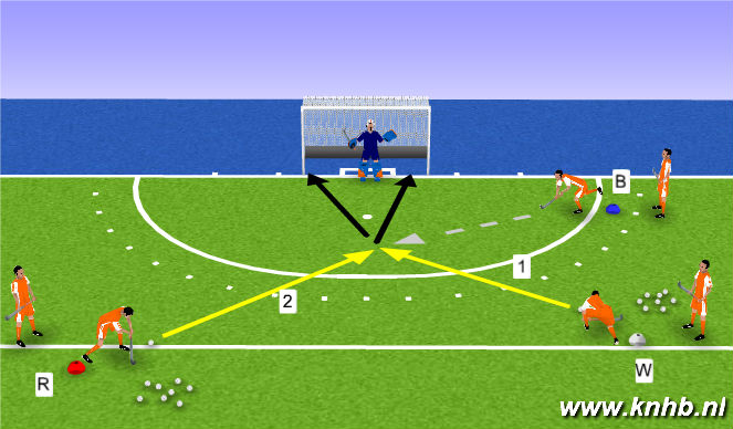 Hockey Session Plan Drill (Colour): Counter-clockwise