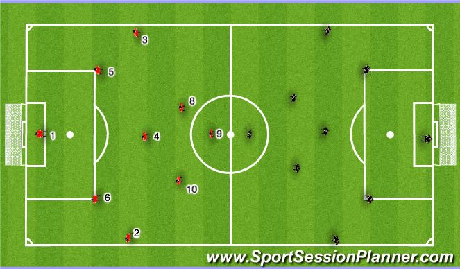 Football/Soccer Session Plan Drill (Colour): 9v9 Game