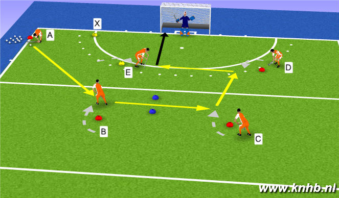 Hockey Session Plan Drill (Colour): 5 Player starts