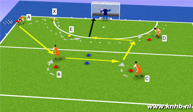 Hockey Session Plan Drill (Colour): 4 Player starts