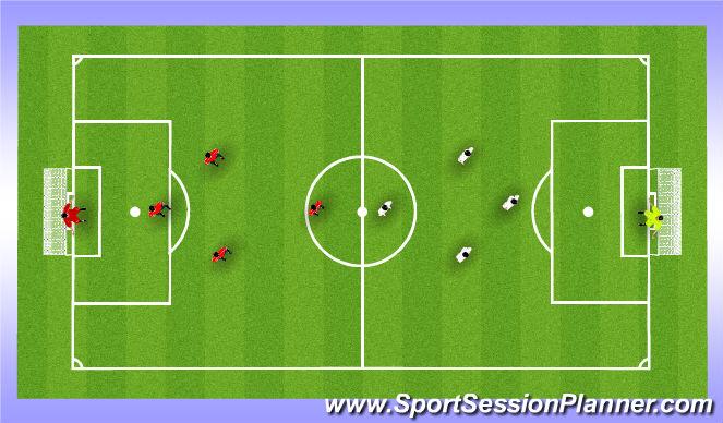 Football/Soccer Session Plan Drill (Colour): 5 v 5 game