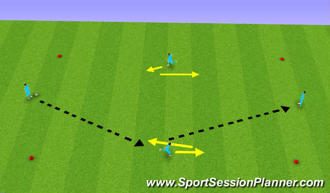 Football/Soccer Session Plan Drill (Colour): Everton Combination Introduction
