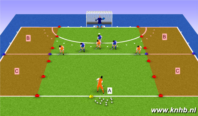 Hockey Session Plan Drill (Colour): Player start