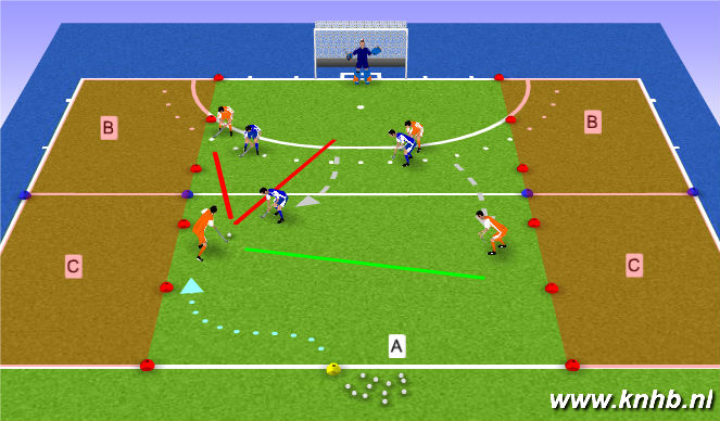 Hockey Session Plan Drill (Colour): Allowed pass lines
