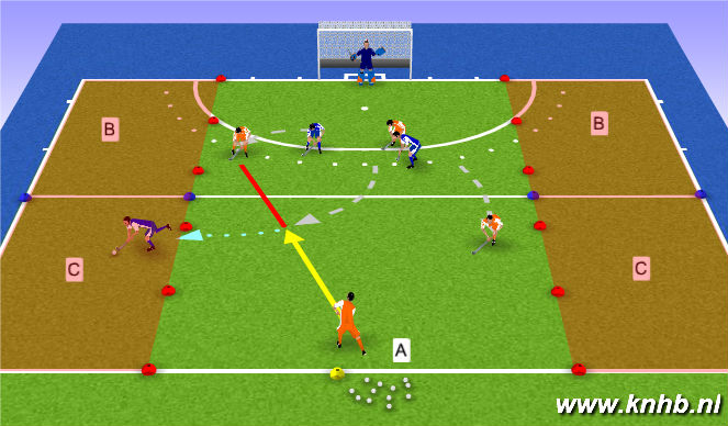 Hockey Session Plan Drill (Colour): Defenders score